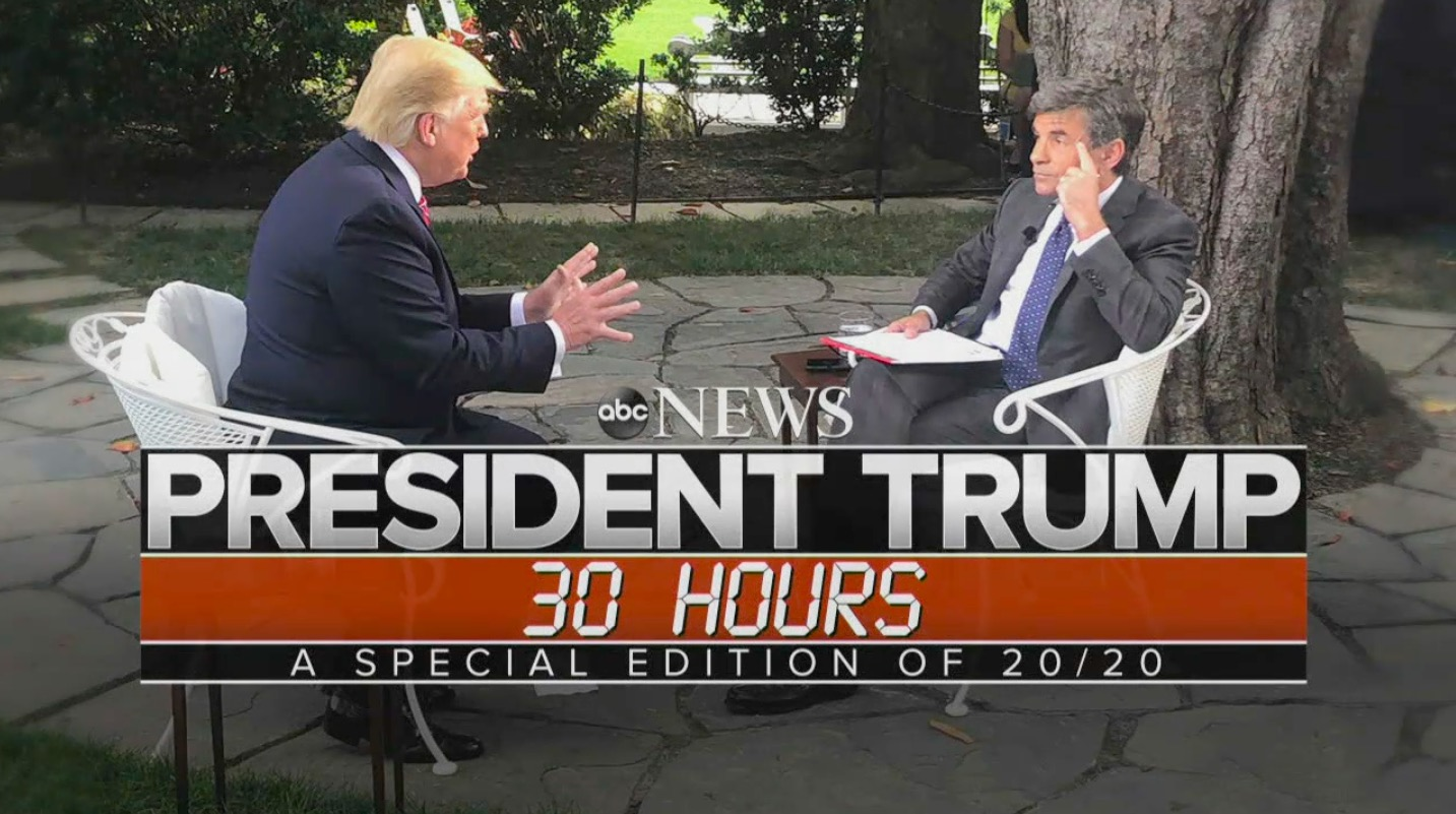 Trump's 30 Hours Interview With ABC News' George Stephanopoulos