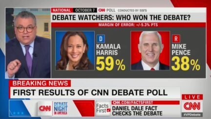 Kamala Harris Soundly Defeats Mike Pence in CNN Poll on VP Debate 59% to 38%