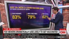 Harry Enten Media Diet Vaccine Hesitant